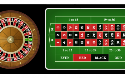Everything you need to know to be the best in roulette